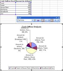 How To Make A Graph In Excel 2007 And 2003 Excel Charts