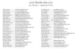 Becoming A Member Current Membership List Big Island Ukulele Guild