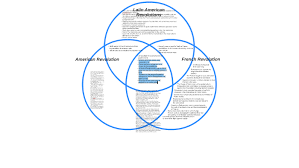 Compare American And French Revolution Venn Diagram Le French Revolution Venn Diagram By Spencer B On Prezi