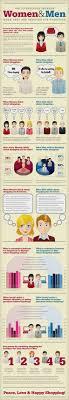 topics women business essay topics women business