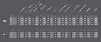 Niner Size Chart First Ride Niner Rip 9 Rdo 29 27 5 Mtb Mag Com