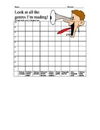 Book Genre Graph For Students