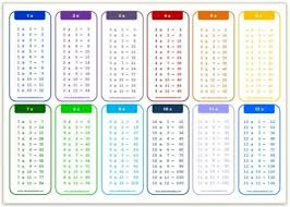 Timetables Chart Ohye Mcpgroup Co