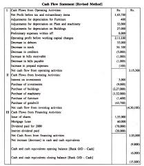 format of cash flow statements accounting standard as 3 revised format