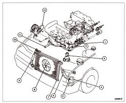 2002 Ford Focus Cooling System Wiring Diagram Ford F-150 Cooling System Diagram