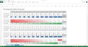 Cash Flow Summary Template Business Plan Excel Costs Spreadsheets Templates Forms