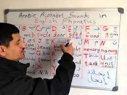 Togglecase cuts out all the hassle of creating nato phonetic alphabet text from standard, everyday speech format. Arabic Alphabet Sounds In English Phonetics Part 1 Youtube