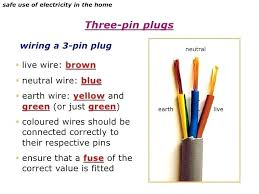 phone line wiring diagram color code house wiring colors house phone line wiring diagram color code house wiring colors house wiring neutral color the wiring diagram house wiring household wiring colors house wiring