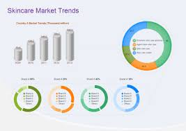 Trending Graph Trend Graph Examples And Trend Graph Templates