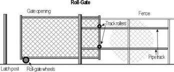 ROLLING CHAIN LINK FENCE HOW TO MAKE FENCE