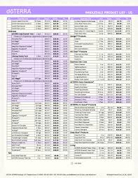 doterra price sheet price list for therapeutic grade oils