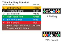 trailer wiring diagram 4 pin flat 7 Pin Flat Trailer Wiring Diagram trailer wiring diagrams adelaide trailer shop com 7 pin flat trailer plug wiring diagram