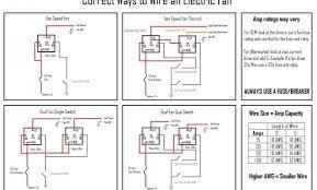 new pico relay wiring diagram pico relay wiring diagram volovets 5 Pin Relay Wiring Diagram expert flex a lite fan wiring diagram flex a lite electric fan wiring diagram diagrams schematics within