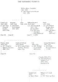 Family Tree Chart Pdf Adam And Eve Family Tree Chart Free Pdf Www