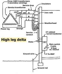 how to wire whole house surge protector 3 Wire Service Diagram larger image, 3 phase 4 wire Electrical Outlet Diagram