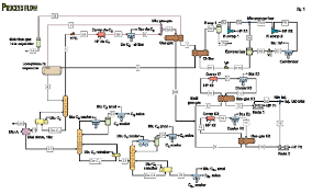 collection what is a process flow diagram pictures   diagramsethylene production process flow diagram
