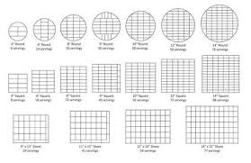 Indydebi Cake Cutting Chart Serving Size Chart Cake Cupcake Decorating Cake Servings