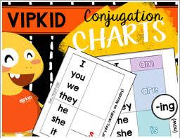 Online Esl Verb Conjugation Charts Vipkid