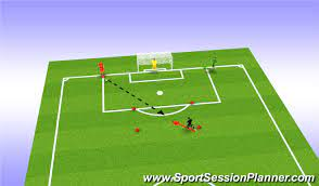 football soccer individual practice
