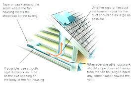 installing bathroom exhaust fan through