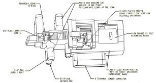 1973 1987 91 nl2 dual fuel tank systems theory of operation