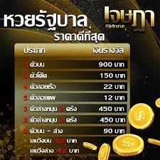 jetsadabet เว็บหวยออนไลน์ที่ดีที่สุดในไทย กลับมาใหม่ เว็บแบบใหม่ ดีกว่าเดิม