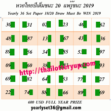 Thai Lottery Full Year 3UP SET 36 Number Paper 2019 – Thai Lottery Free OR  VIP TIP WEB   Winning lottery numbers, Lottery, Lottery tips
