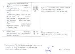 Практика Минусинский педагогический колледж задание стр 2