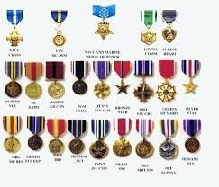 14 Complete Guide To United States Marine Corps Medals