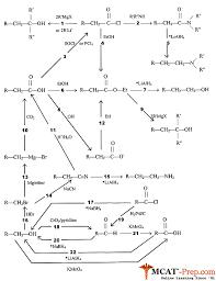 Pin By Sam Seider On Mcat Organic Chemistry Mechanisms