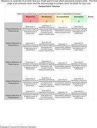 Funky Sample Rubric For Resume Model Resume Ideas Namanasa Com