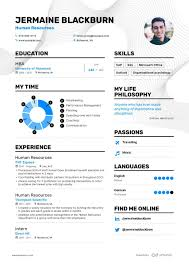 Human Resources Resume Example And Guide For 2019