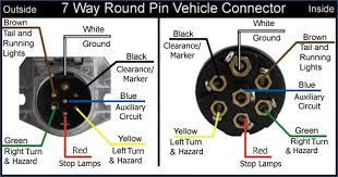 7 way truck wiring diagram bestharleylinks info 7 way semi truck plug wiring diagram trailer wiring diagram 7 way round pin plug best of wire