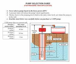 septic pump wiring diagram wiring diagram Septic Pump Wiring Diagram septic pump wiring diagram on 81jzbb9d 0l sl1500 jpg wiring diagram for septic pump