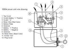 bulldog vehicle wiring diagram wiring diagram bulldog car starter wiring diagram discover your