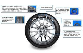 Car Tyre Chart Tyre Markings Understand The Writing Codes On Your