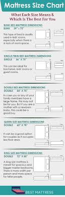 mattress sizes double vs full. Mattress Size Chart-01 Sizes Double Vs Full