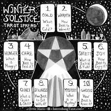 Winter Solstice Tarot Spread Interrobang Tarot