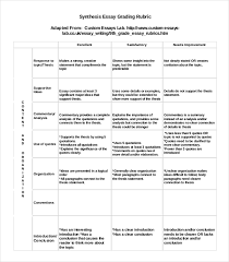synthesis essay synthesis essay example viewing gallery synthesis essay structure
