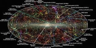 Observable Universe Wikipedia