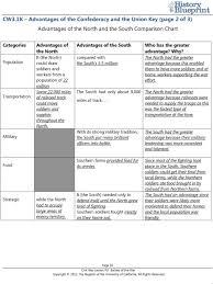 Civil War Lesson 3 Strategies And Battles Pdf Free Download