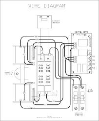 wiring diagram generator to house valid manual transfer at switch Wiring Diagram Generator to House 200 amp manual transfer switch wiring diagram diagrams throughout generator