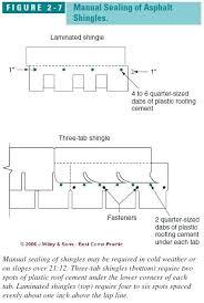 3 tab shingles installation. Modren Tab How  For 3 Tab Shingles Installation L