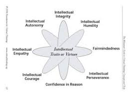 intellectual development intellectual traits