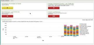 Splunk Pie Chart Show Count Enriching Your Data Splunk Tutorial Intellipaat Com