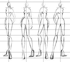 Clothes Design Sketch Model Fast Fashion Figures The Super Easy Way Fashion Design