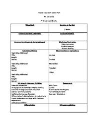 Lesson Plans Formats Elementary Elementry Lesson Plans Under Fontanacountryinn Com