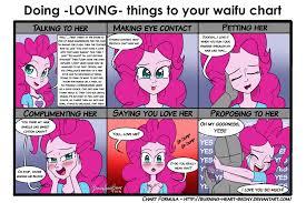 Mlp Waifu Chart Loving Things Pinkie Pie Eqg By Burning