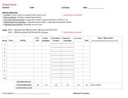 Comprehensive Daily Behavioral Tracking Form By Behavior Pro Support