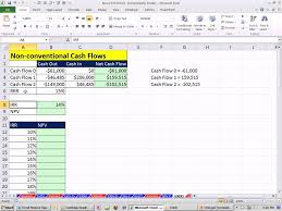Irr Chart Excel Finance Class 74 Irr And Non Conventional Cash Flows Plot Chart To See Multiple Irr
